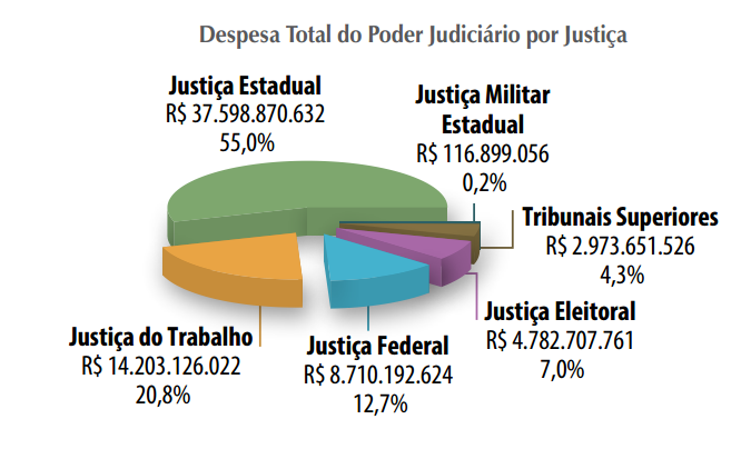 Justiça e Desenvolvimento 2